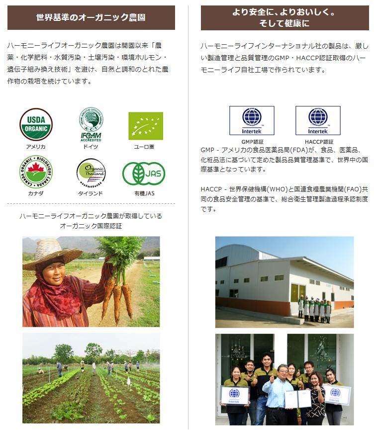 農園について