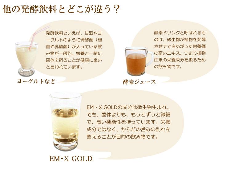 他の発酵飲料とどこが違う?
